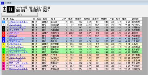中日新聞杯出馬表.png