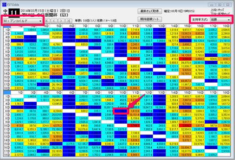中日新聞杯複勝仮想オッズ.png