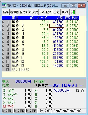 弥生賞全頭買い.png