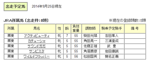 第11回レディスプレリュード_JRA.png