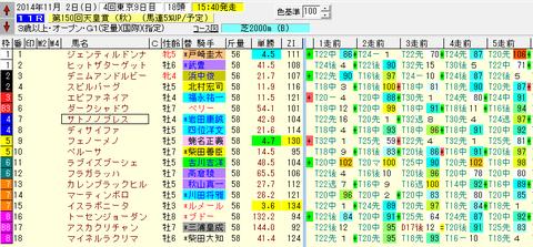 第150回天皇賞(秋)_出馬表金曜.png