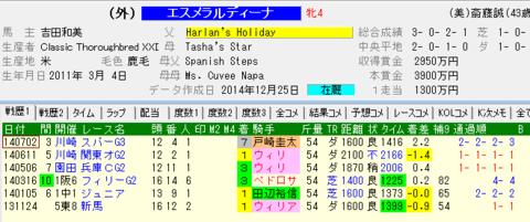 第18回TCK女王盃_エスメラルディーナ.png