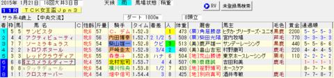 第18回TCK女王盃_結果.png