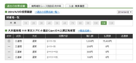 第25回 東京スプリント予想_投票結果.png