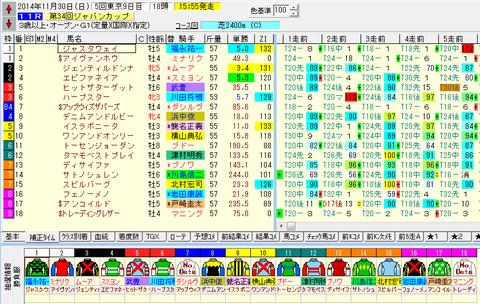 第34回ジャパンカップ_出馬表.png