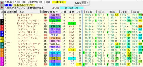 第45回高松宮記念_出馬表.png