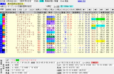 第45回高松宮記念_結果.png