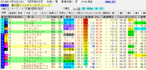 第46回読売マイラーズカップ_マイルCS.png