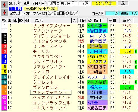 第65回安田記念_出馬表.png