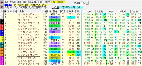 第75回菊花賞予想_出馬表.png